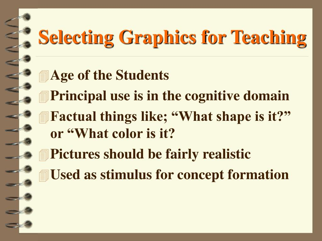 Selecting Graphics for Teaching