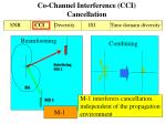co channel interference cci cancellation