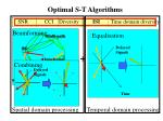 optimal s t algorithms