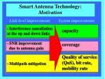 smart antenna technology motivation