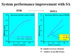 system performance improvement with sa