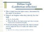 diffuse light lambertian reflection