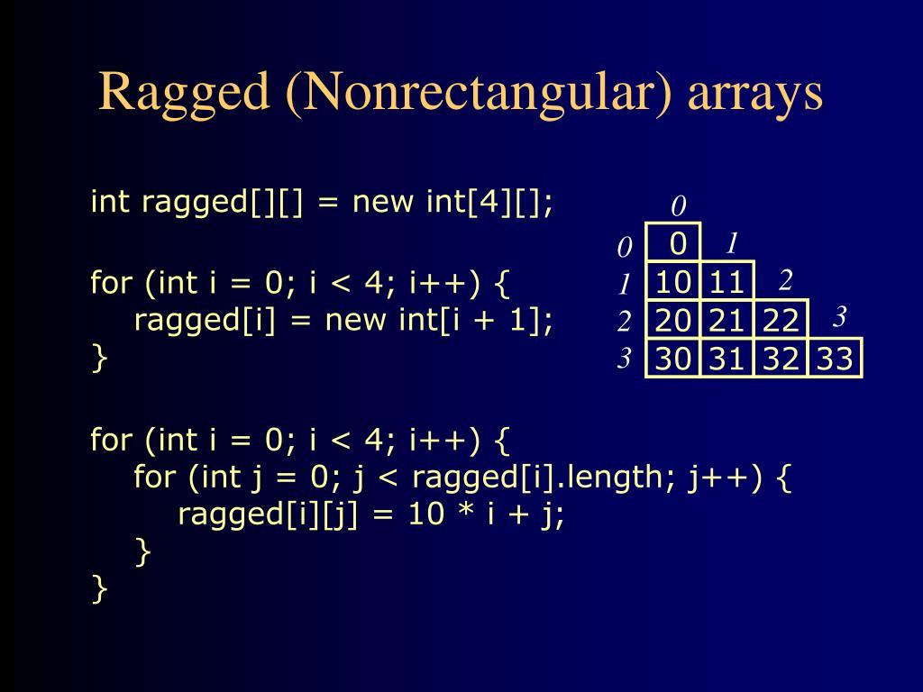 int ragged[][] = new int[4][];