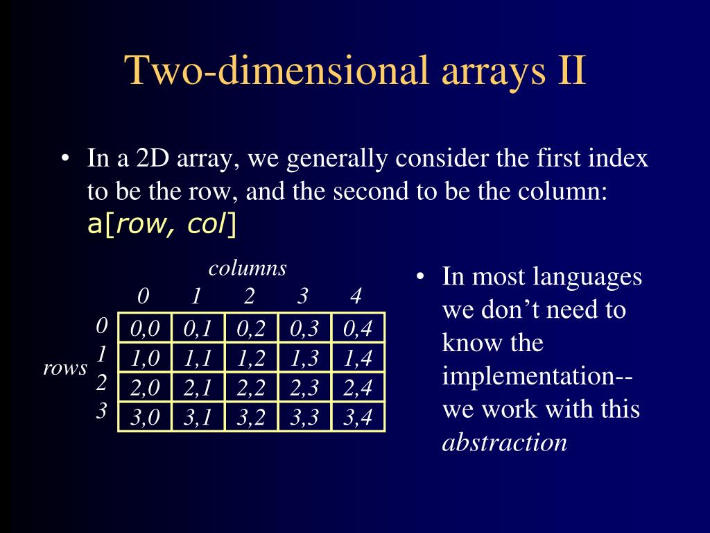 In most languages we don't need to know the implementation--we work with this