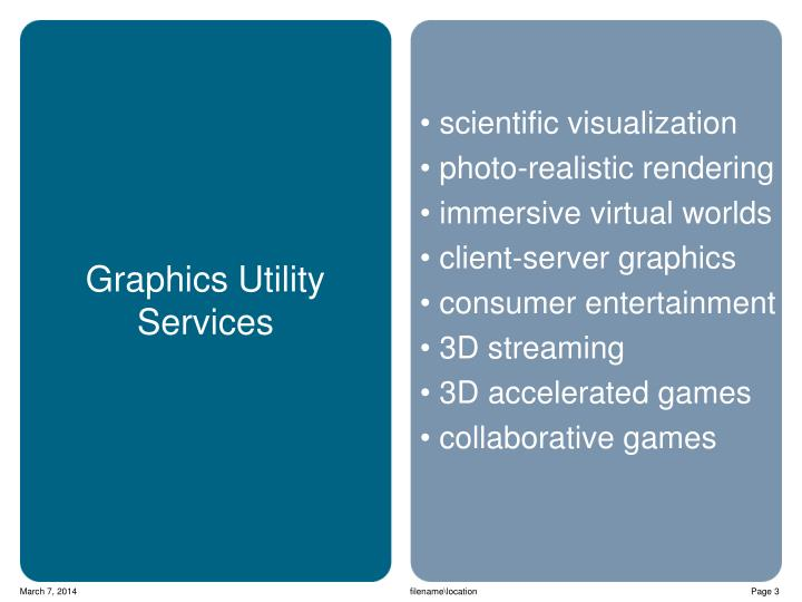 Graphics utility services