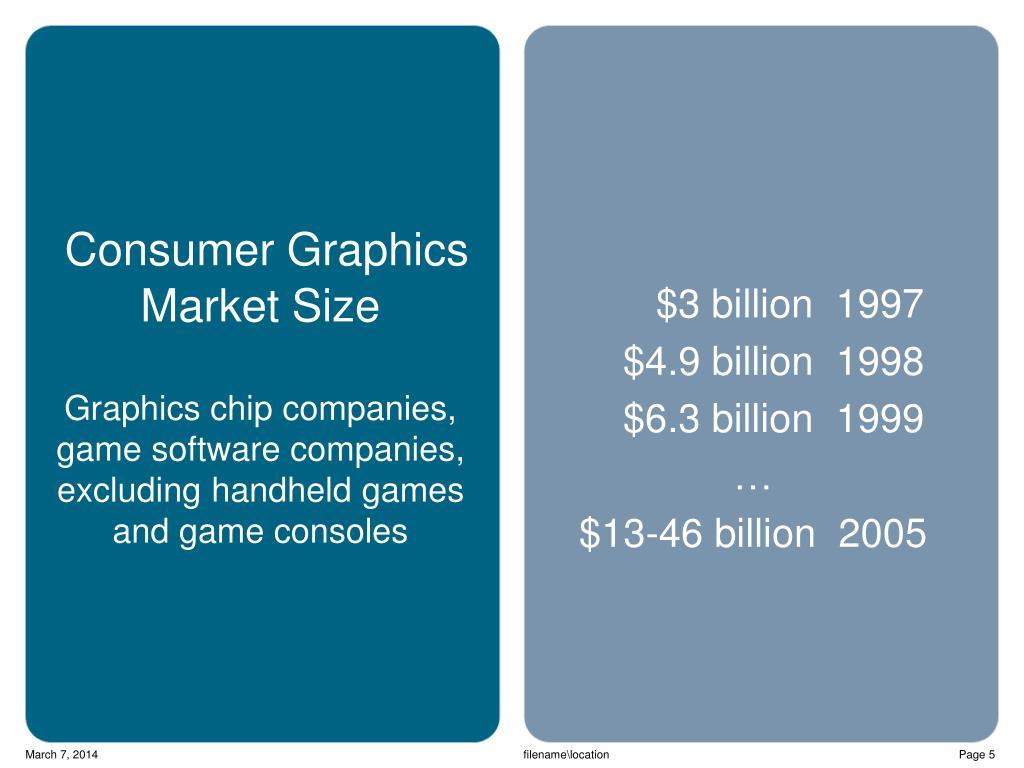 Consumer Graphics