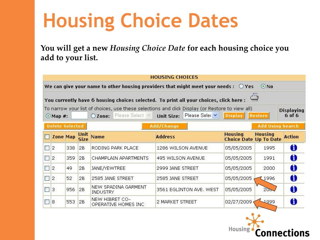 Housing Choice Dates