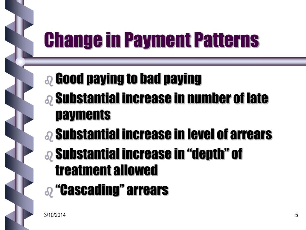 Change in Payment Patterns