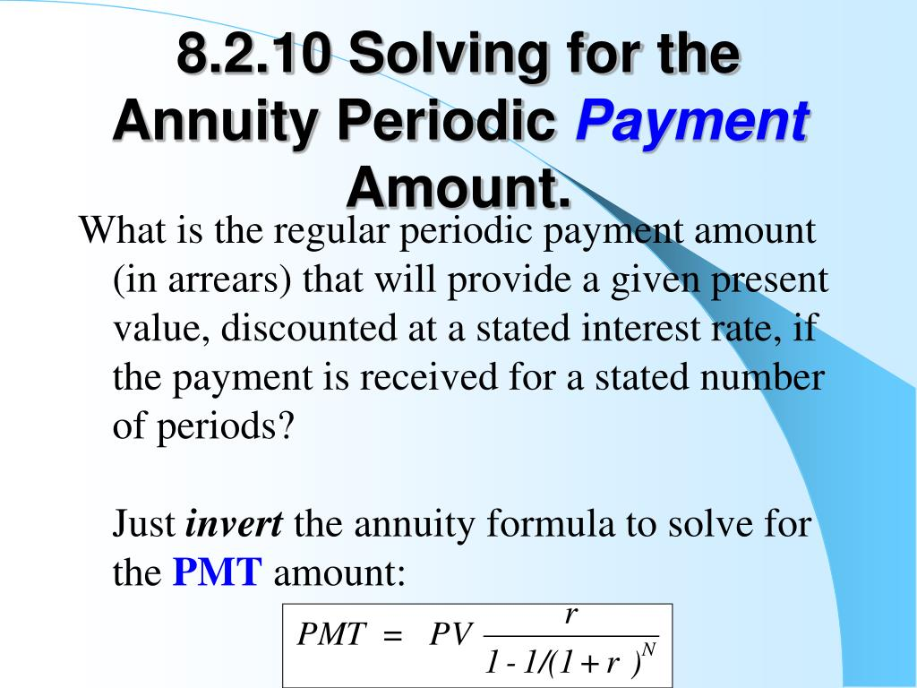 8.2.10 Solving for the Annuity Periodic