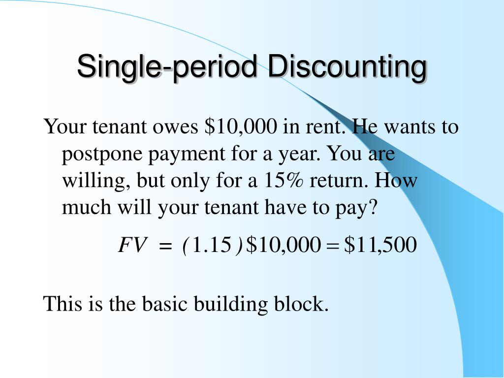 Single-period Discounting
