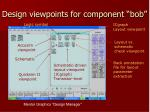 design viewpoints for component bob