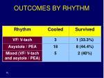 outcomes by rhythm