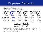 properties electronics