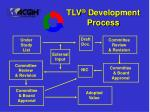 tlv development process