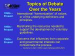topics of debate over the years16