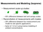 measurements and modeling isoprene