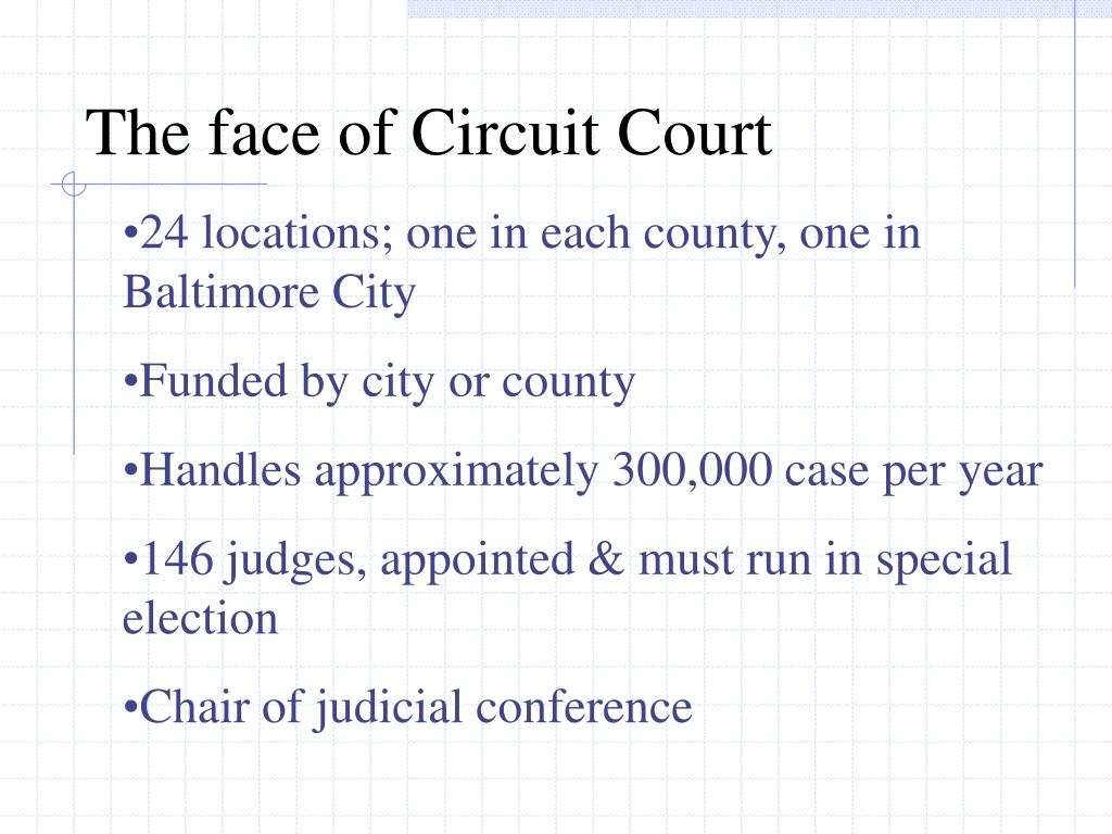 The face of Circuit Court