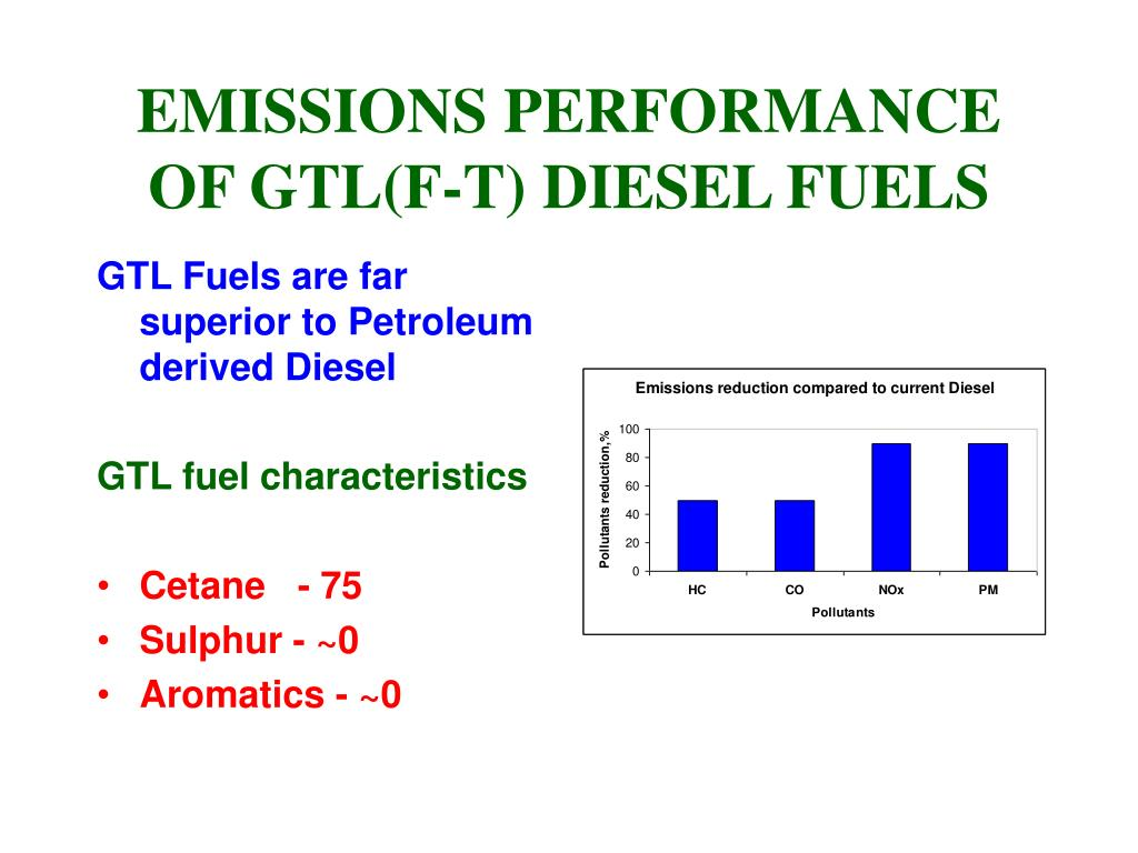 EMISSIONS PERFORMANCE OF GTL(F-T) DIESEL FUELS
