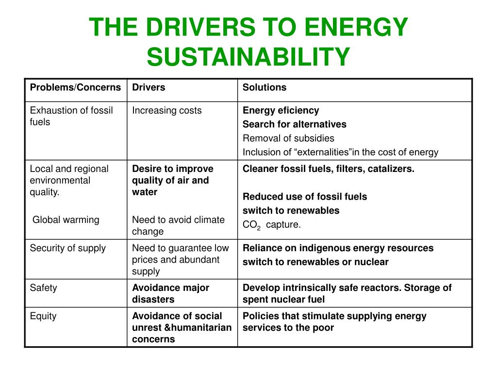 THE DRIVERS TO ENERGY SUSTAINABILITY