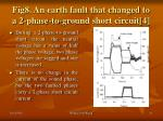 fig8 an earth fault that changed to a 2 phase to ground short circuit 421