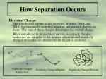 how separation occurs