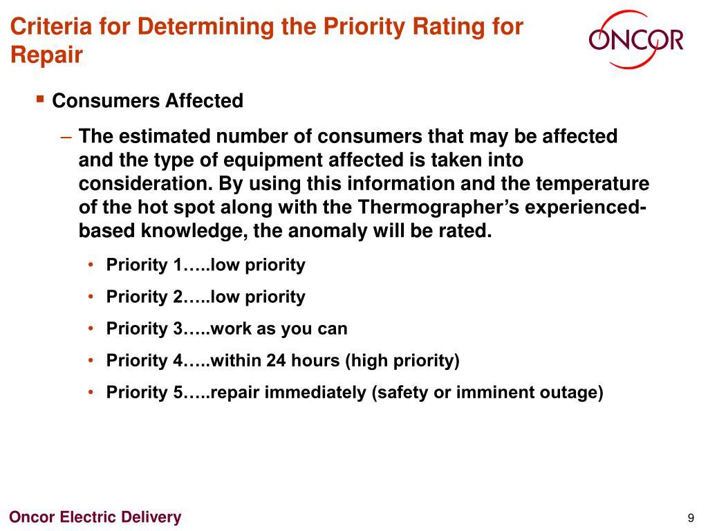Criteria for Determining the Priority Rating for Repair