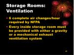 storage rooms ventilation