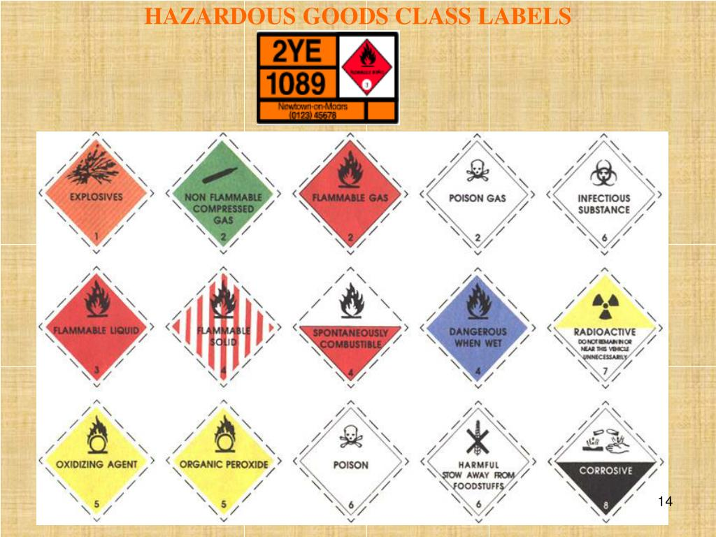HAZARDOUS GOODS CLASS LABELS