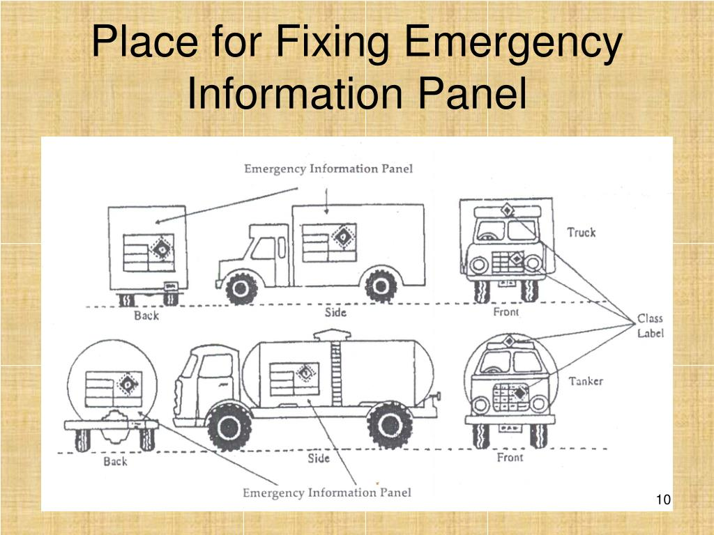 Place for Fixing Emergency Information Panel