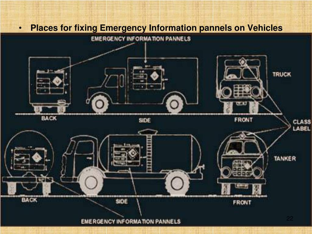 Places for fixing Emergency Information pannels on Vehicles