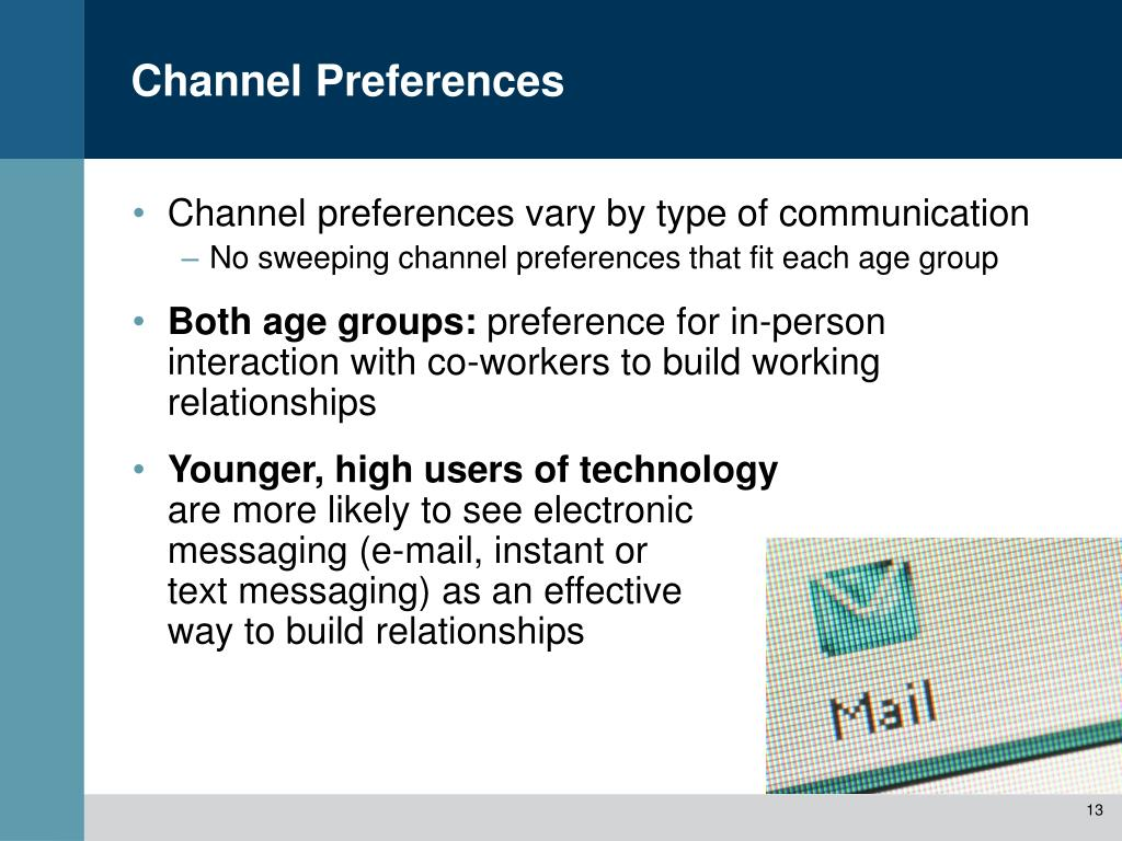 Channel Preferences