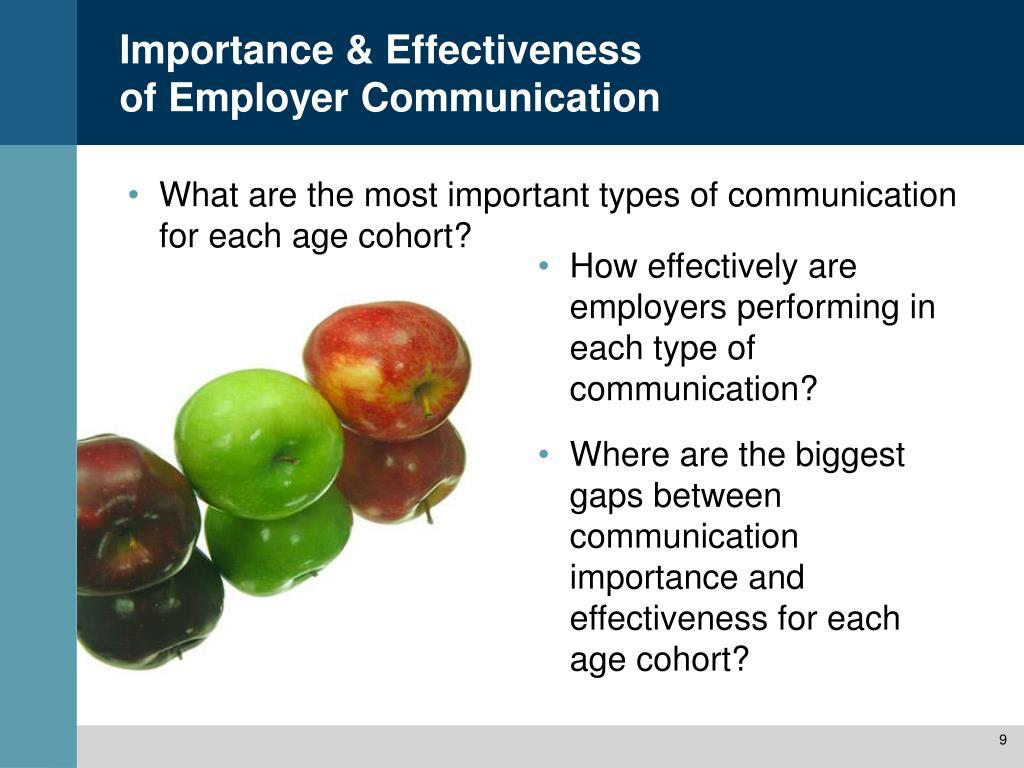 Importance & Effectiveness