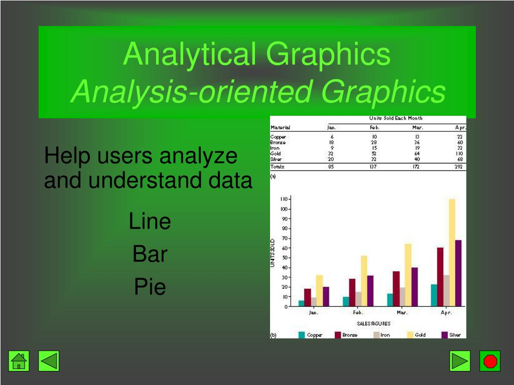 Analytical Graphics