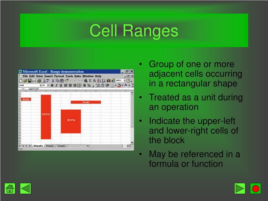 Cell Ranges