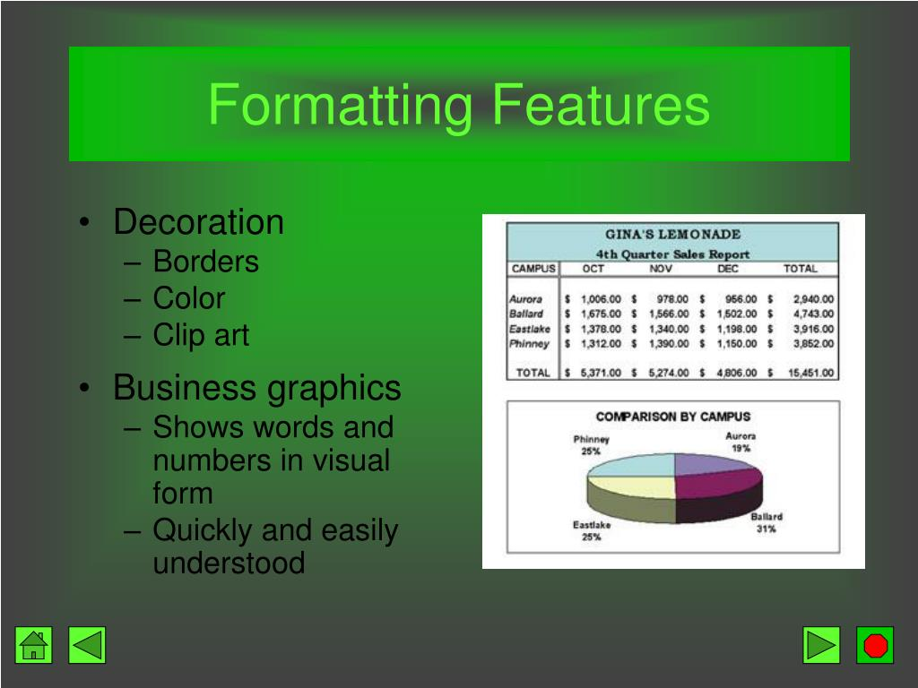 Formatting Features