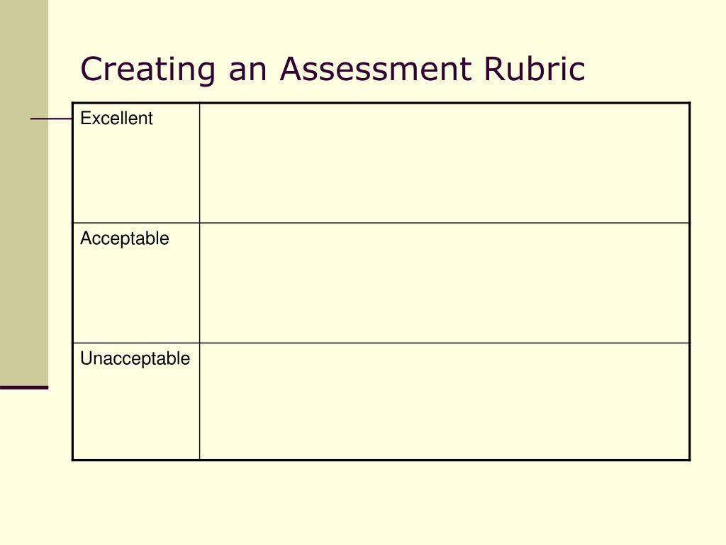 Creating an Assessment Rubric