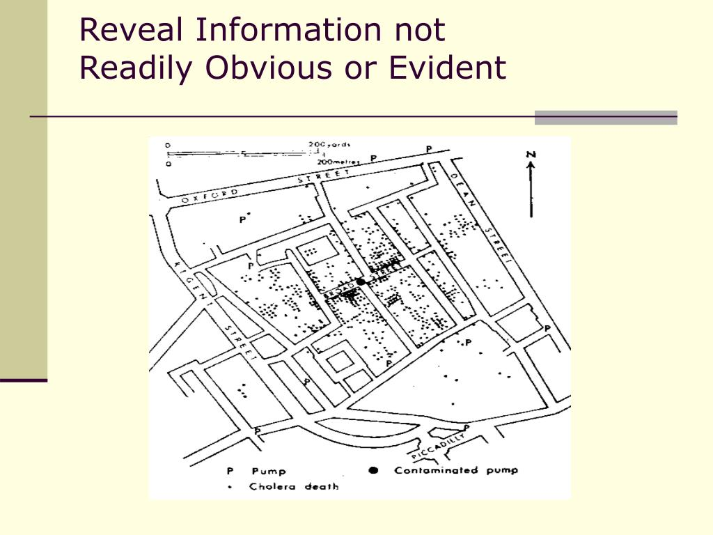 Reveal Information not