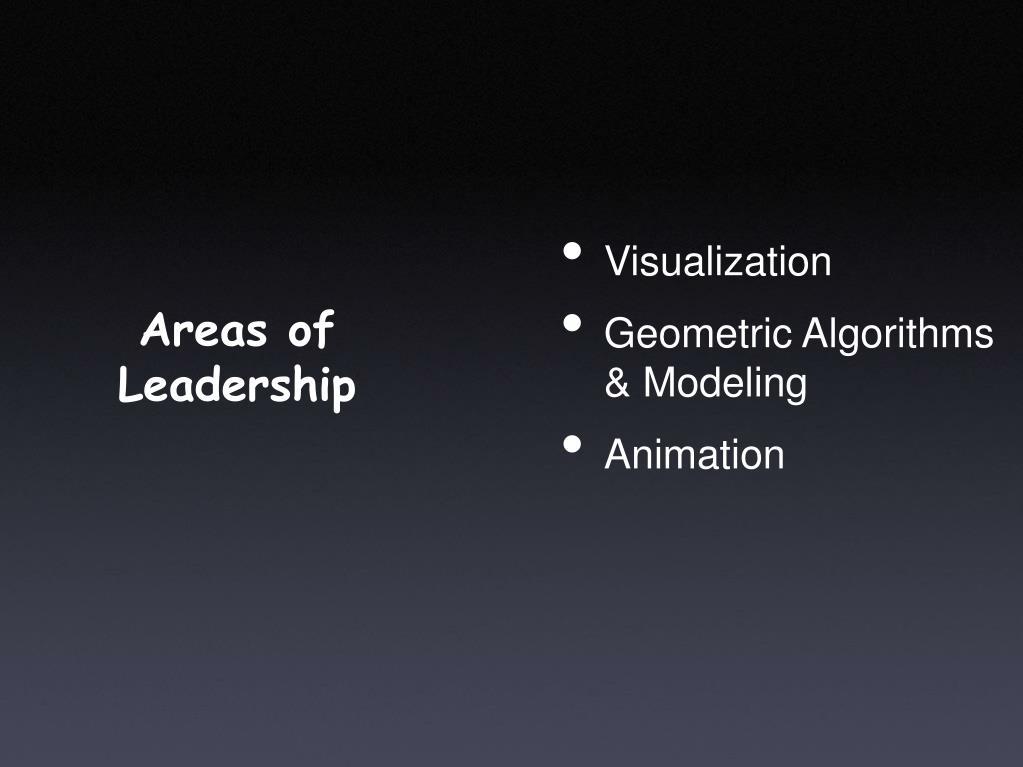 Areas of Leadership