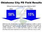 oklahoma city pd field results