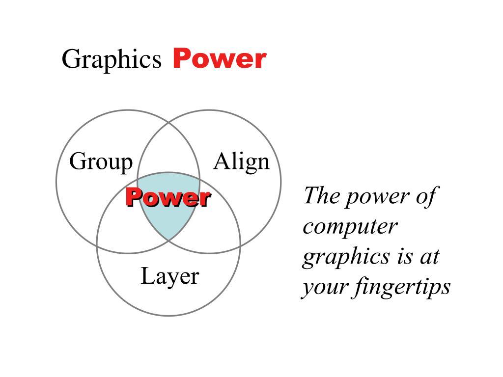 graphics power l.