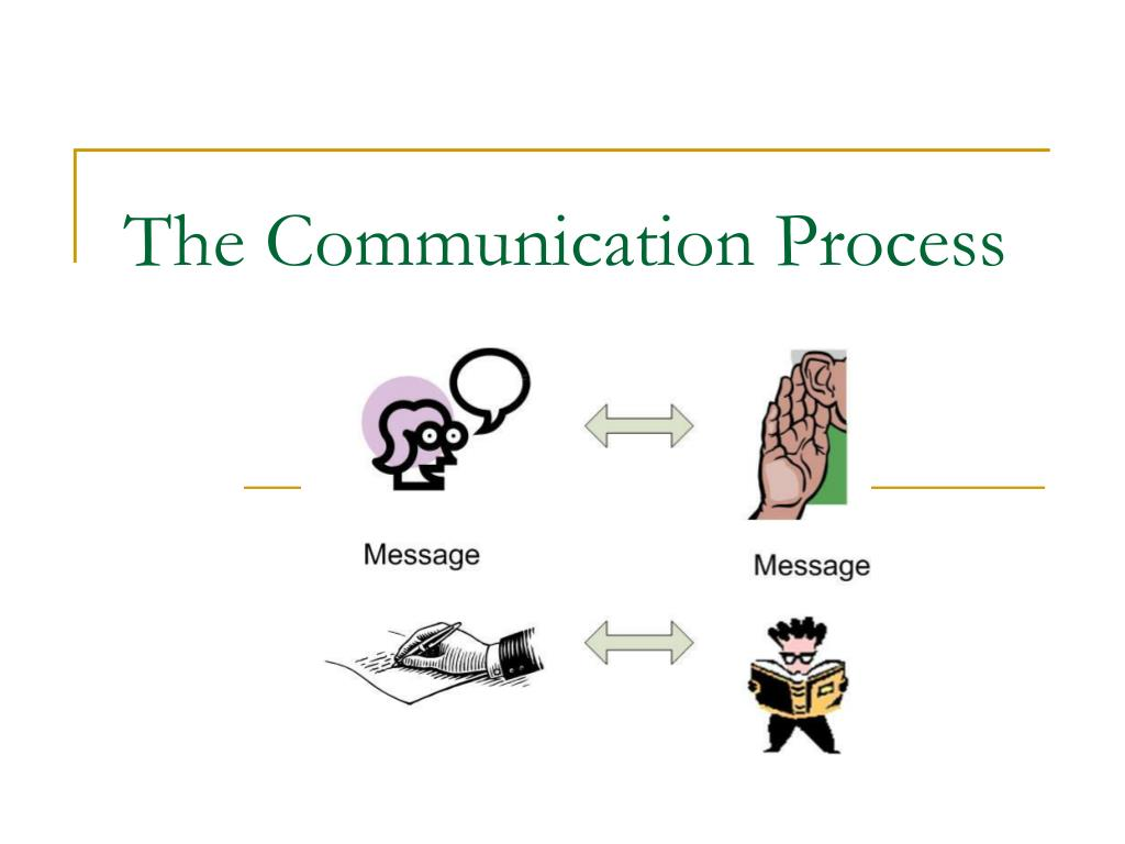 the communication process l.