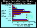 results from a survey of illinois 4 year university students