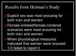 results from heiman s study