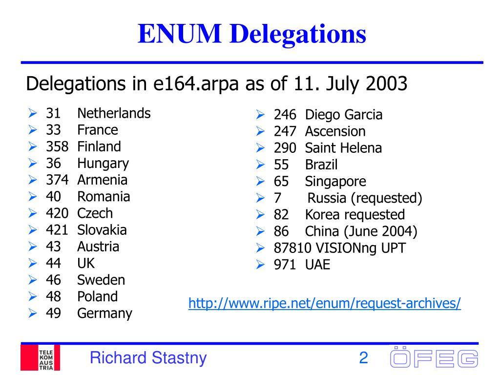 ENUM Delegations