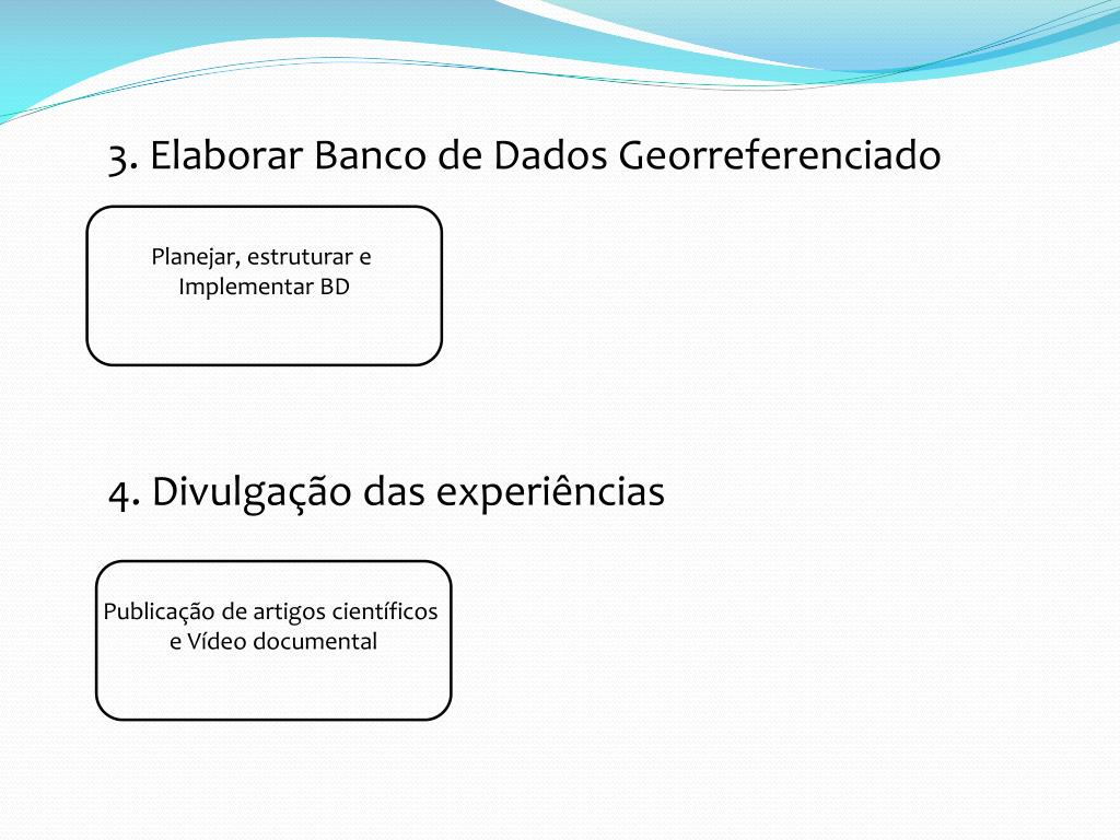 3. Elaborar Banco de Dados Georreferenciado