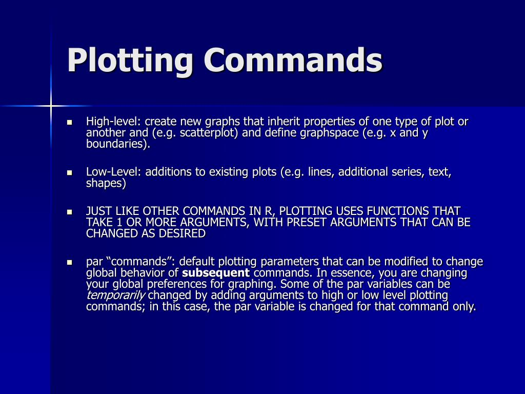 Plotting Commands