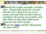basic steps in chain indexing may be represented as follows