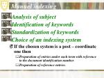 manual indexing