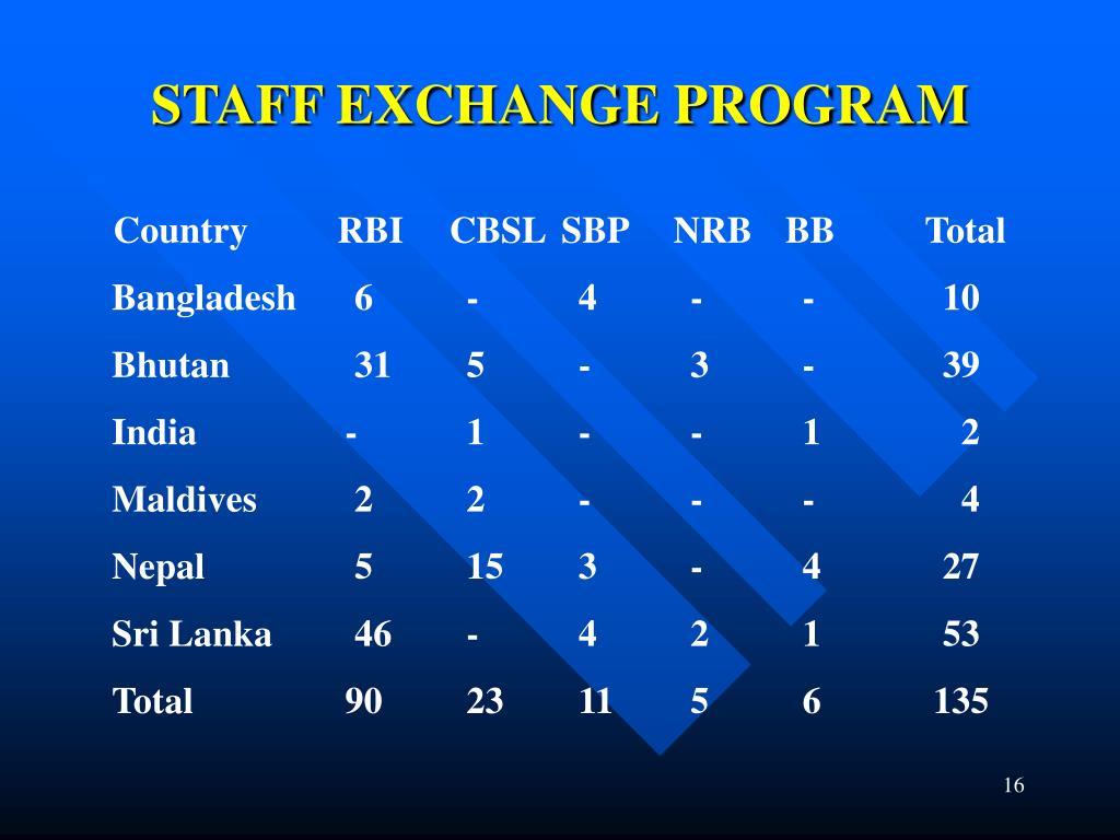STAFF EXCHANGE PROGRAM