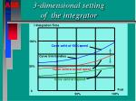 3 dimensional setting of the integrator